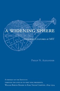 Cover Widening Sphere