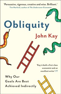 Cover Obliquity