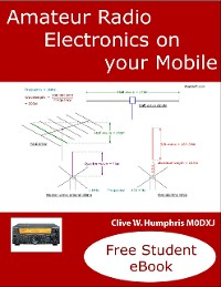 Cover Amateur Radio Electronics On Your Mobile