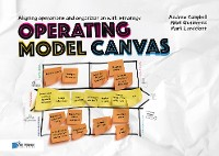 Cover Operating Model Canvas  (OMC)