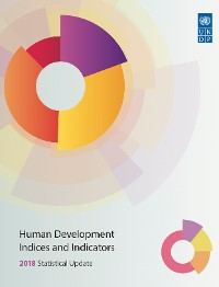 Cover Human Development Indices and Indicators: 2018 Statistical Update