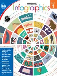 Cover Infographics, Grade 1