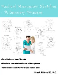 Cover Medical Mnemonic Sketches : Pulmonary Diseases