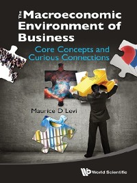 Cover The Macroeconomic Environment of Business