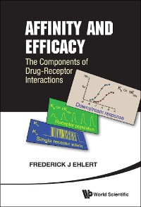 Cover Affinity And Efficacy: The Components Of Drug-receptor Interactions