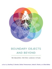 Cover Boundary Objects and Beyond
