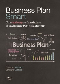 Cover Business Plan Smart
