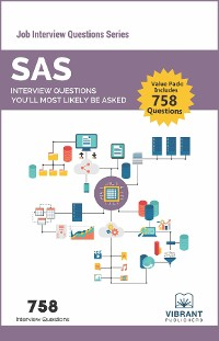 Cover SAS Interview Questions You'll Most Likely Be Asked