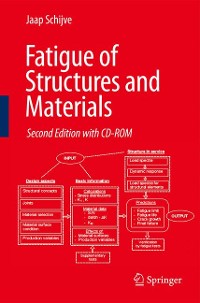 Cover Fatigue of Structures and Materials