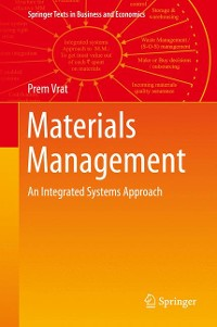 Cover Materials Management