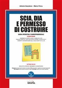Cover SCIA, DIA e permesso di costruire