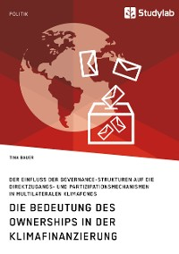 Cover Die Bedeutung des Ownerships in der Klimafinanzierung