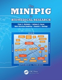 Cover Minipig in Biomedical Research