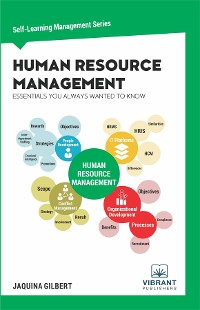 Cover Human Resource Management Essentials You Always Wanted To Know