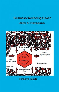 Cover Business Wellbeing Coach
