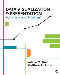Cover Data Visualization & Presentation With Microsoft Office