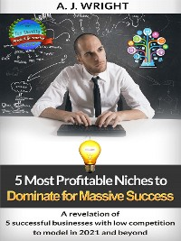 Cover 5 Most Profitable Niches to Dominate for Massive Success