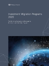 Cover Investment Migration Programs 2020