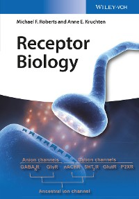 Cover Receptor Biology
