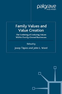 Cover Family Values and Value Creation