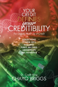 Cover Your Credit Defines Your Creditability