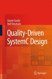 Cover Quality-Driven SystemC Design