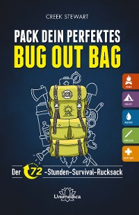 Cover Pack dein perfektes Bug out Bag