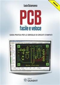 Cover PCB facile e veloce
