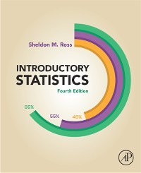 Cover Introductory Statistics