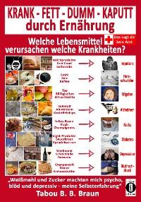 Cover KRANK - FETT - DUMM - KAPUTT durch Ernährung