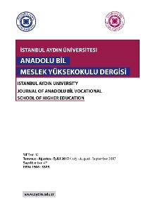 Cover ISTANBUL AYDIN UNIVERSITY JOURNAL OF ANADOLU BIL VOCATIONAL SCHOOL OF HIGHER EDUCATION