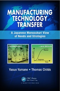 Cover Manufacturing Technology Transfer