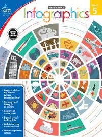 Cover Infographics, Grade 5