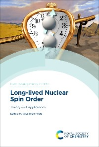 Cover Long-lived Nuclear Spin Order