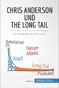 Cover Chris Anderson und The Long Tail