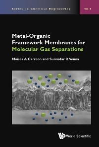 Cover Metal-organic Framework Membranes For Molecular Gas Separations