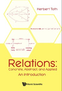 Cover Relations: Concrete, Abstract, and Applied