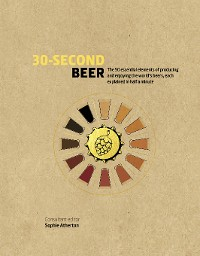 Cover 30-Second Beer