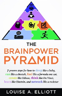Cover The BrainPower Pyramid