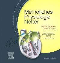 Cover Memofiches Physiologie Netter