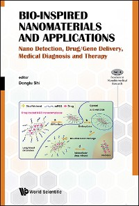 Cover Bio-inspired Nanomaterials And Applications: Nano Detection, Drug/gene Delivery, Medical Diagnosis And Therapy