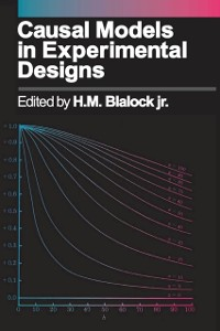 Cover Causal Models in Experimental Designs