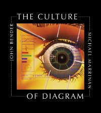 Cover The Culture of Diagram