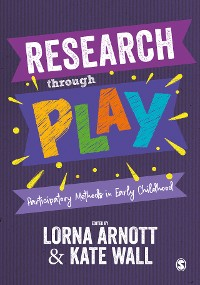 Cover Research through Play
