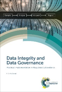 Cover Data Integrity and Data Governance