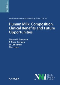 Cover Human Milk: Composition, Clinical Benefits and Future Opportunities