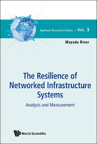 Cover Resilience Of Networked Infrastructure Systems, The: Analysis And Measurement