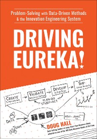 Cover Driving Eureka!