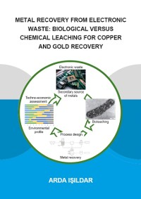 Cover Metal Recovery from Electronic Waste: Biological Versus Chemical Leaching for Recovery of Copper and Gold