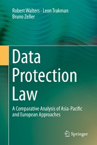 Cover Data Protection Law